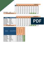 Datos EECC SOT SOC Emergencias Consolidado