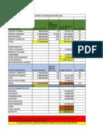 ejemplo presupuesto luisa