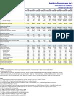 Estadisticas_indicadores_30sept2010