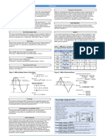 waveforms RMS values