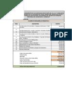 1.- Componentes y Resumen