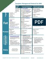 sibo-gut-healing-protocol.pdf