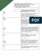 Seminarios_de_textos_-_grupos_e_respectivos_textos (1)