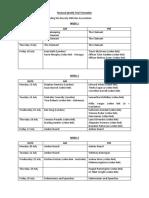 Depp vs NGN Trial Timetable