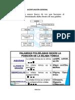 ACENTUACIÓN GENERAL (1).docx