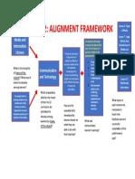 Alignment-framework-2020