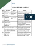Hino J05dJ08e Engine ECU Fault Codes List (PDF).pdf