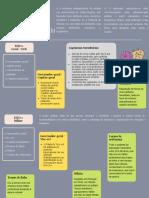Organização administrativa e política do Brasil colônia