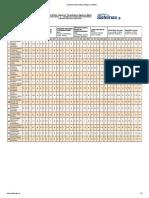 Sistema Informático Integral ITSAA 6to analisis de sistemas