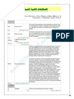 قاموس المصطلحات الفنية للسيارات Uploaded By www.DiagnoFAST.com.pdf