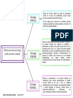 DIFERENCIAS ENTRE PSICOLOGIA JURIDICA-FORENSE-CRIMINAL