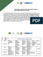 CRONOGRAMA DE PRÁCTICAS DE CUIDADO Y CRIANZA EN FAMILIA mayo