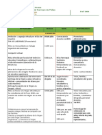 Pat II Bimestre - actividades reestructuradas en modalidad a distancia