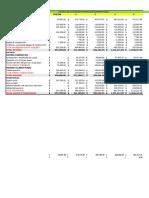 PRESUPUESTO - ESTADOS PROYECTADOS(1)