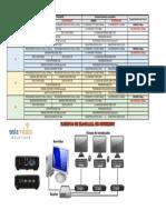 Requerimientos del CPU para Clonadores