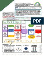 1. Orientación pedagogica - Decimo - La construcción de la pedagogia.pdf