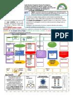 1. Orientación pedagogica - Decimo - La construcción de la pedagogia (1)