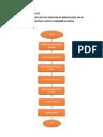 437527254-Actividad-1-Evidencia-2-Facturacion-en-Salud-Grv.docx