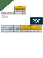 200622-FCU  & REFRIGERANT PIPE & INSULATION SIZE