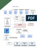 Synopsis of T24 Java documentations.pdf