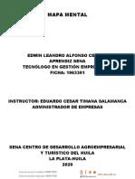 MAPA MENTAL COMERCIAL MEXICANA