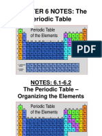 Topic 2-Periodic Table Notes