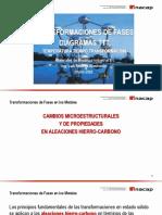 Materiales de Mecanica Industrial II 2020 08 Transform de Fases b