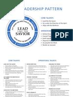 LeadershipPattern_Handout_wBehaviors_090314 (1)