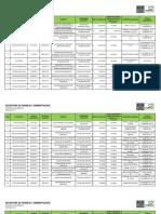 Contratos-celebrados-Secretaria-Finanzas-Administracion-2013