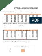 Ejercicios en Excel de diatribucion de frecuencia
