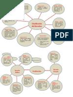 hugo mapa conceptual derecho.docx