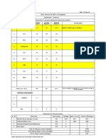 Copy of Format Manpower and Over Time Target - Copy