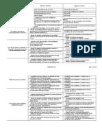 analyse environnementale et SST