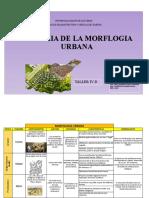 Historia de la morfologia urbana