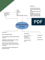 exposición walter pdf
