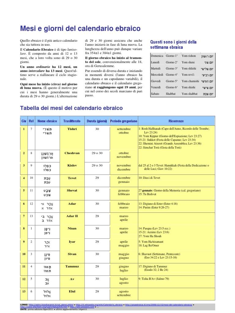 Calendario Ebreo.Calendario Ebraico Tabella Mesi Giorni
