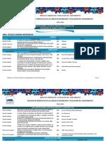 4.2_RELACION_PRODUCTOS_LGAC_MCS_IPPySC.pdf