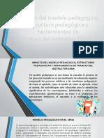 Impacto del modelo pedagógico.pptx