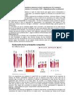 Articulos varios Yanbal (2).docx