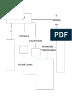 mapa conceptual corrupción.pdf