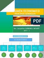 4.- Regimen Economico (1).pptx