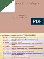 136379225-Semiconductores-j-Tisza-Clase-Inicial-Modificado