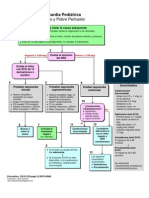 Algoritmo_Taquicardia_hipoperfusión_Pediatria_2010
