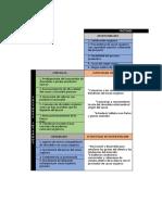analisis dafo (Autoguardado).xlsx
