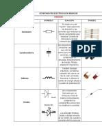 COMPONENTES ELECTRONICOS BASICOS.docx