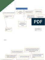 ARBOL DE PROBLEMAS Y ARBOL DE OBJETIVOS.docx