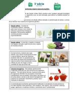 Assunto - Biotecnologia e suas aplicações - Bio - 1º ano