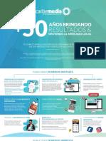Productos _ Caribe Media.pdf