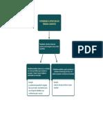 mapa_mental_m4.pdf