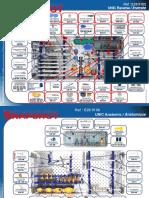 6_bi_unic-snp-h28-9105---9106-10-14.pdf